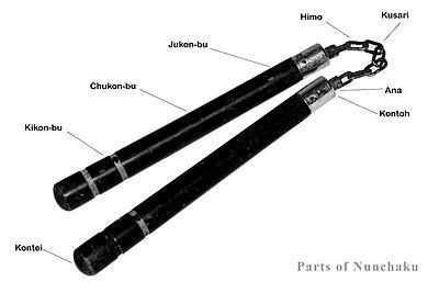 Image of Nunchucks sold by Bellview Goods